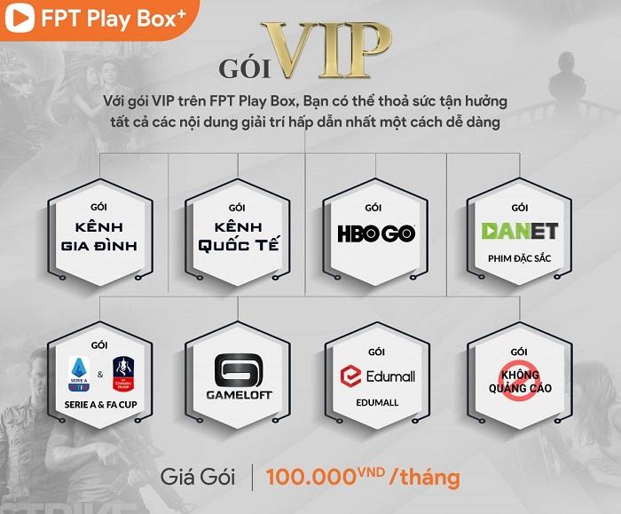 goi-vip-tren-fpt-play-box